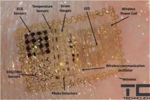 DARPA/Motorola Strangulation Nano-technology